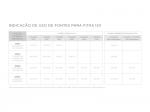 FITA STELLATECH IP20 10W